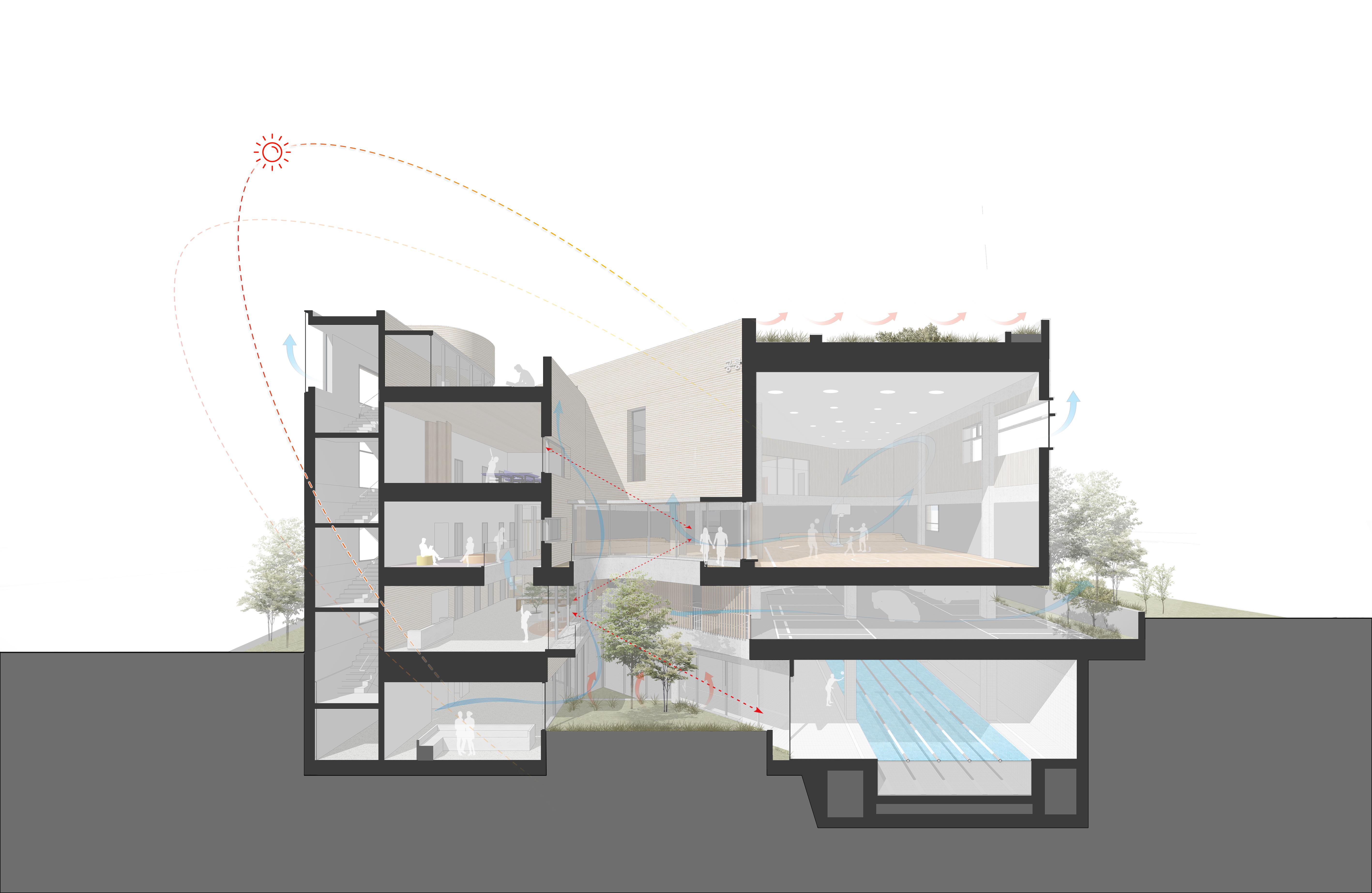공릉동 구민체육센터, 2020